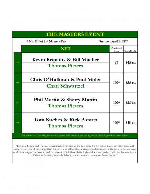 Plantation Lakes Golf Masters event Scorecard